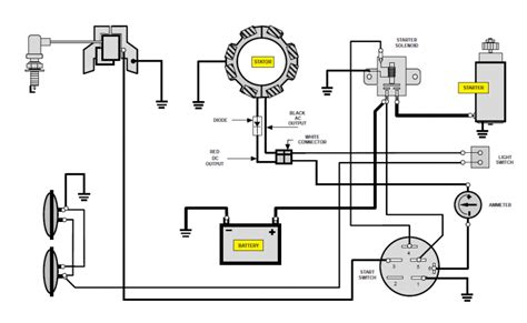 electrical wiring wiring diagram murray lawn