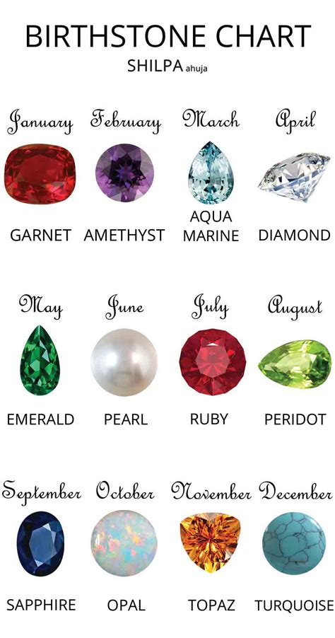 birthstones color birthstones by month find your birthstone colors in our