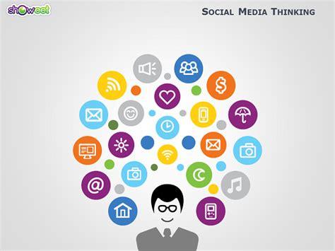 social media thinking  powerpoint