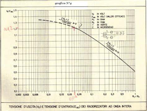 calcolo potenza alimentatore audio and more calcolo di alimentatore a tubi per