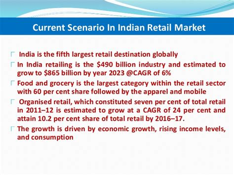 Current Scenario Of Mba In India by Retail Management