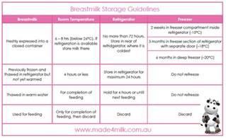 breast feeding and refrigerating