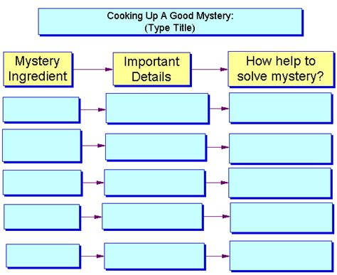 mystery novel outline template software templates for grade 3 literacy themes