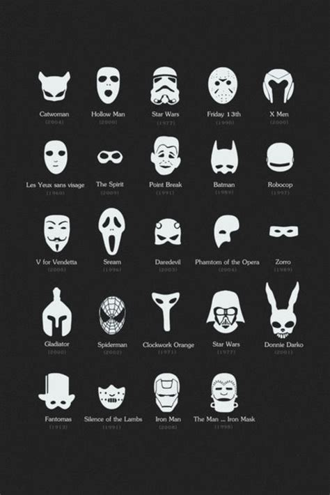 horror  costume masks pictures   images  facebook tumblr pinterest  twitter