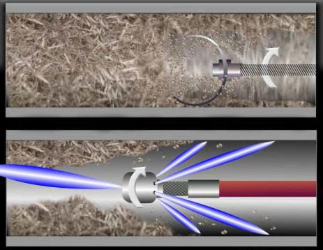 high pressure water jet drain pipe cleaning