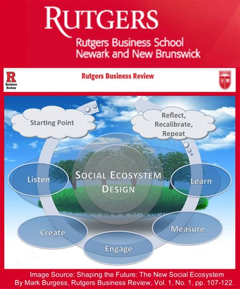 Rutgers Mba Curriculum Strategy by Need Help On Your 2018 Integrated Marketing Strategy Let