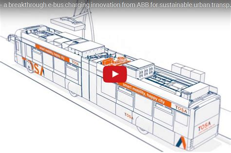 abb supercapacitor abb supercapacitor 28 images abb micro grids and renewable energy integration flash