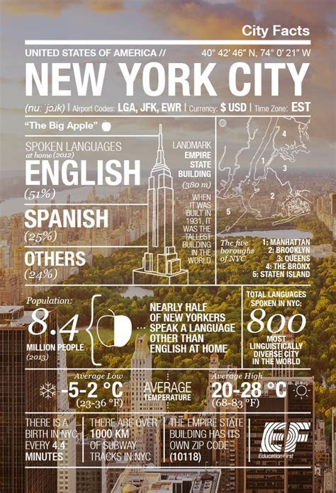 new year unknown facts did you 9 facts about new york city tracy s