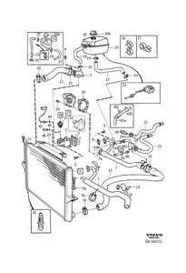 1999 volvo s70 engine diagram 1999 free engine image for user manual