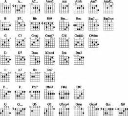 Chord Gitar Wp Images Chord Post 5