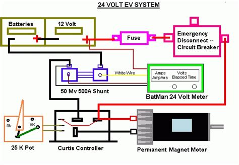 electric vehicle wiring diagram wiring diagram and
