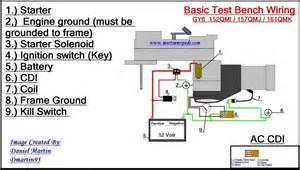 test bench wiring basic wiring to start wiring diagrams dan s garage talk