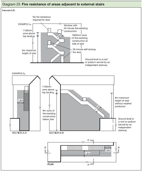 design guidelines on fire safety for buildings in malta charming fire escape door regulations uk d74 about remodel