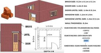 Closet Floor Plans How To Calculate Number Of Bricks In Your Wall