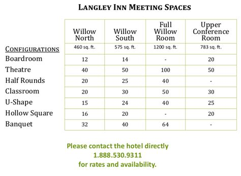 Room Capacity by Langley Conference Centre And Banquet Best Western