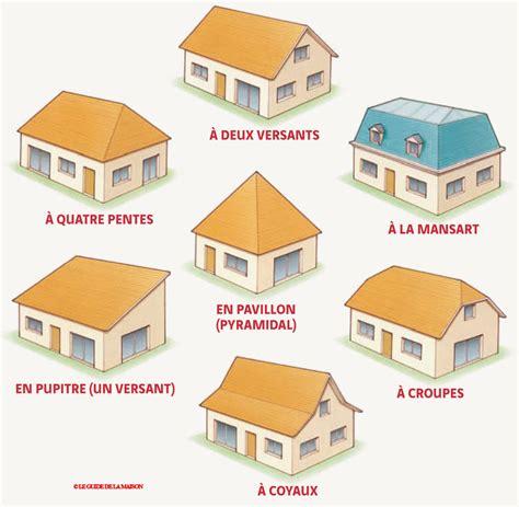 Different Type De Toiture 4751 by Savoirs La Tuile Canal Le Guide De La Maison