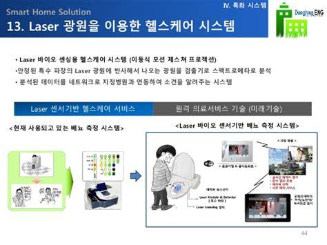 smart homes solutions smart home solution donghwa