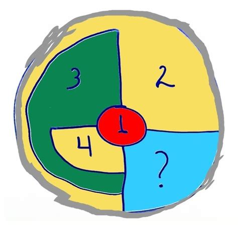 the four color theorem why doesn t this figure disprove the four color theorem
