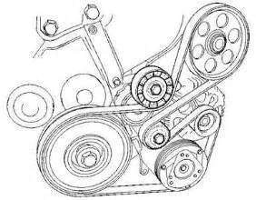 Peugeot 206 Engine Diagram Solved Hi I A X Reg Peugeot 206 Hdi The Serpentine