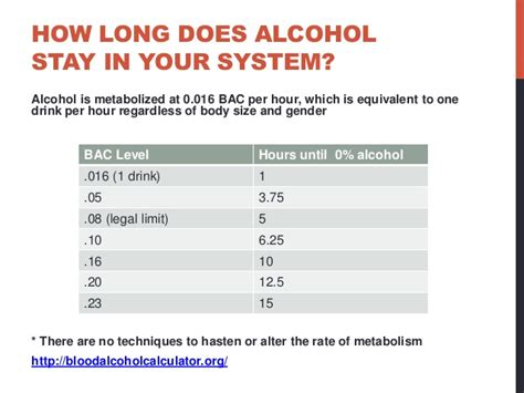 How Does Detox Drink Stay In Your System by Overview