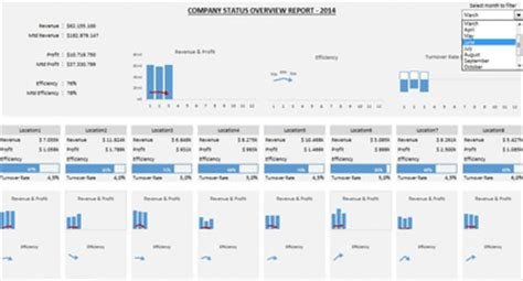 Interactive Production Kpi Dashboard Beat Excel Excel Manufacturing Dashboard Templates
