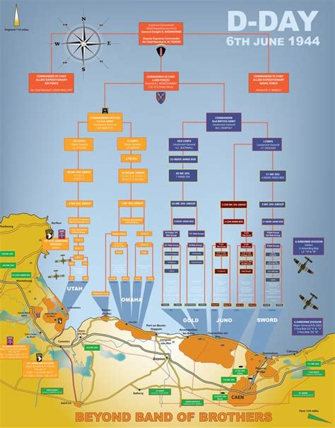d day map the 21 best infographics of d day normandy landings infographics the o jays