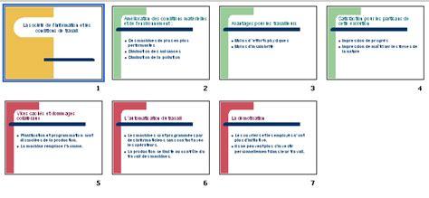 Modã Le Plan D Commercial Powerpoint Exemple Pr 233 Sentation Powerpoint Hy38 Jornalagora
