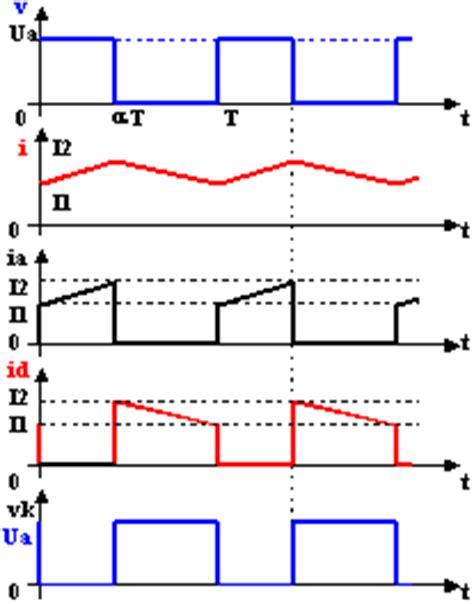 transistor mosfet principe de fonctionnement transistor igbt cours 28 images circuit de commande de relais de transistor genie
