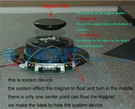 electromagnetic induction levitation hcnt levitation device air pot for plants view air pot hcnt product details from hcnt