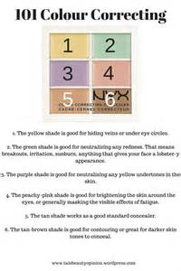 nyx color corrector 101 colour correcting nyx colour correcting review tal