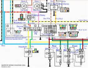 yamaha road 1700 fuel wiring diagram yamaha road