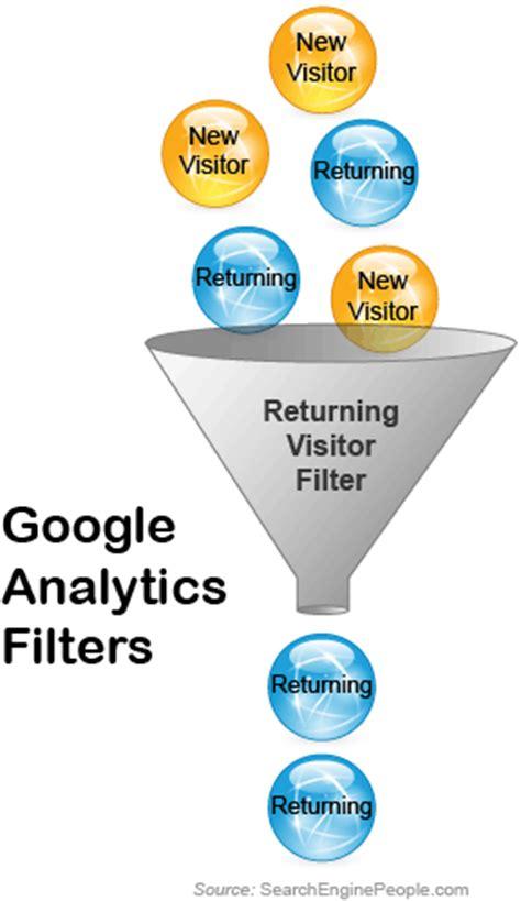 google images filter google analytics filter best practices