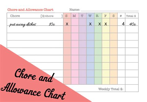 allowance chart template printable allowance chart printable maps