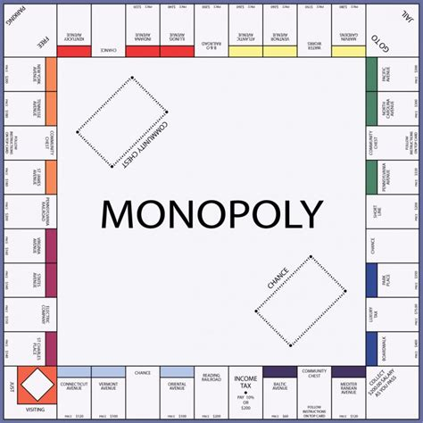 monopoly template madrat co