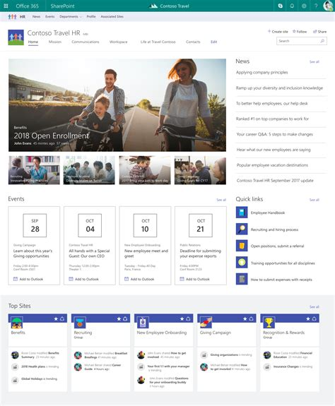 best news site sharepoint hub new in office