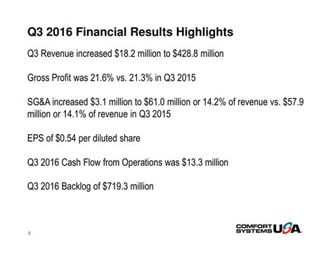 comfort systems usa inc comfort systems usa inc 2016 q3 results earnings