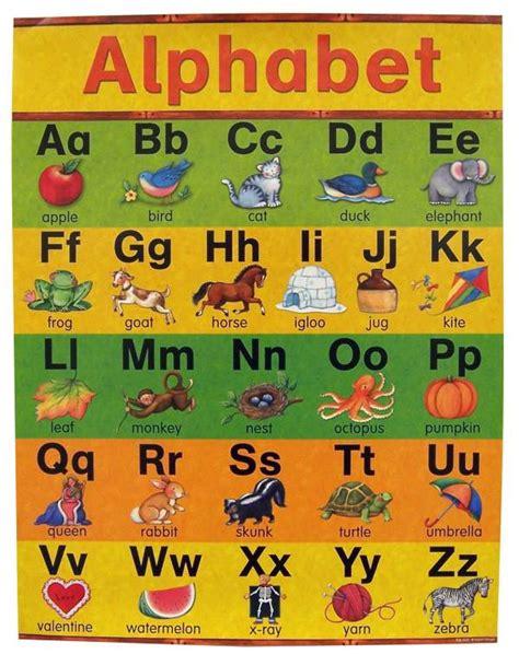 alphabet chart school alphabet chart images