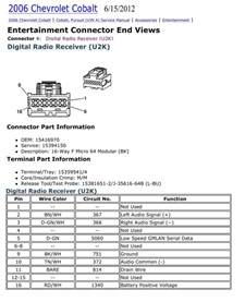 carfusebox chevrolet cobalt radio stereo wiring diagram