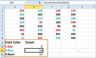 how to count colored cells in excel how to count sum cells based on the font colors in excel