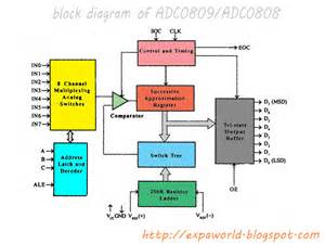 intel microprocessor schematic intel get free image about wiring diagram