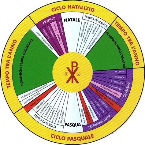 L Calendario Liturgico Anno Liturgico Parrocchia Di S Lorenzo In S Pietro