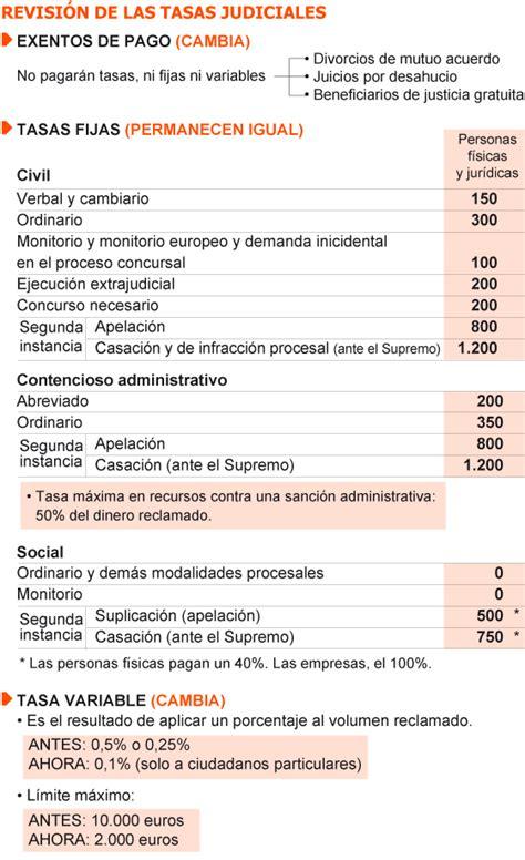 modelo de mutuo acuerdo derecho laboral panam ensayos los divorcios de mutuo acuerdo y los desahuciados estar 225 n