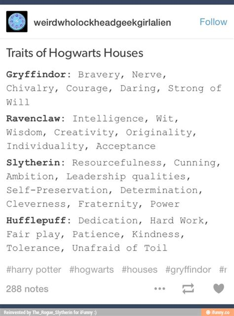 hogwarts house descriptions traits ifunny