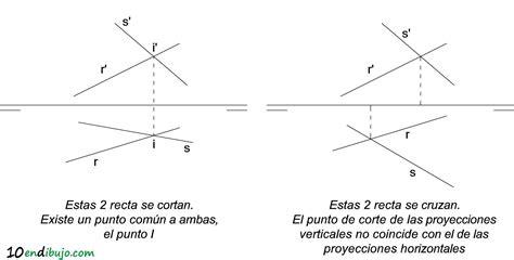 puntos rectas y planos 1 intersecci 243 n de planos en sistema di 233 drico 10endibujo