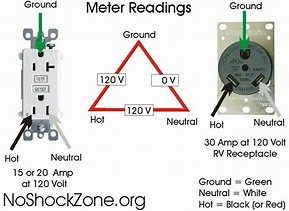 gallery wiring diagram for 30 amp dryer outlet niegcom online galerry wiring diagram for 30 amp dryer outlet