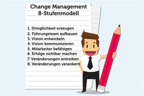 kotter engineering change management erfolgsfaktoren und risiken