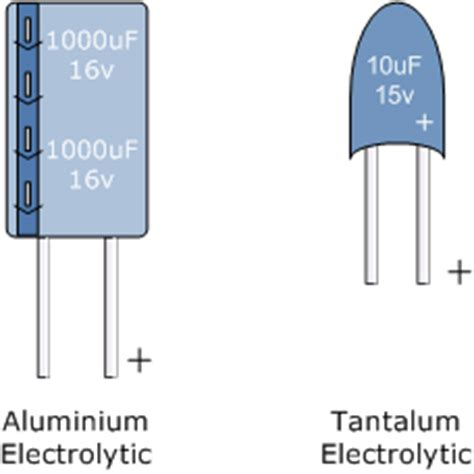 tantalum capacitor working voltage types of capacitor and their construction