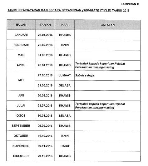 jadual pembayaran epf 2016 jadual pembayaran epf 2015 jadual simpanan asas kwsp