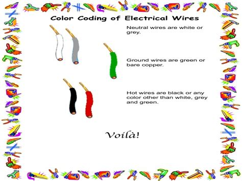 ac wiring color code wiring diagram