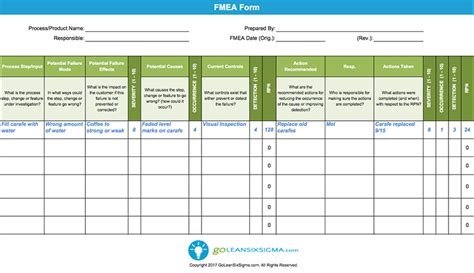 fmea template excel pretty fmea template xls photos resume templates ideas